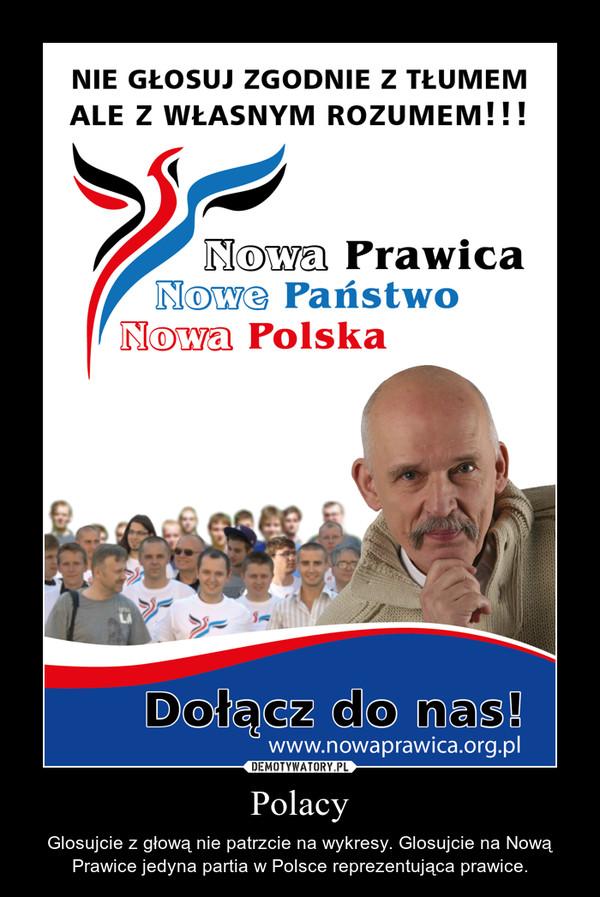 Polacy – Glosujcie z głową nie patrzcie na wykresy. Glosujcie na Nową Prawice jedyna partia w Polsce reprezentująca prawice.