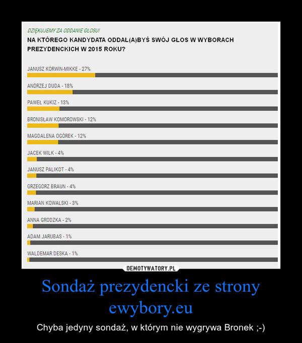 Sondaż prezydencki ze strony ewybory.eu – Chyba jedyny sondaż, w którym nie wygrywa Bronek ;-)