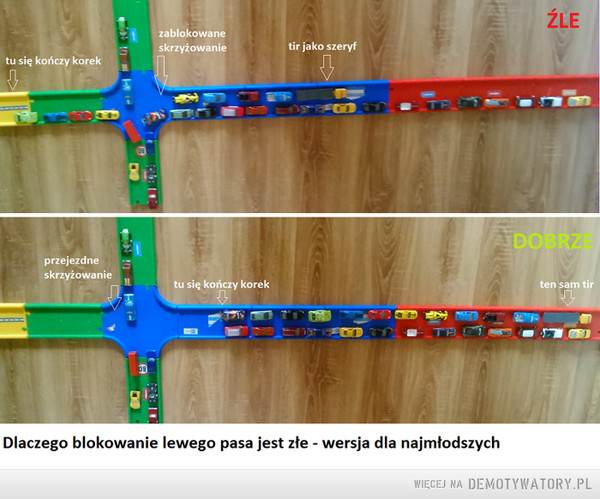Szeryf drogowy - wersja dla najmłoszych –