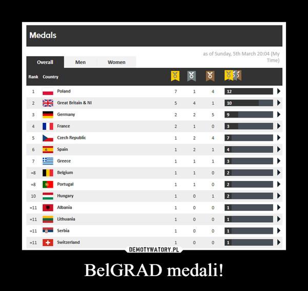BelGRAD medali! –