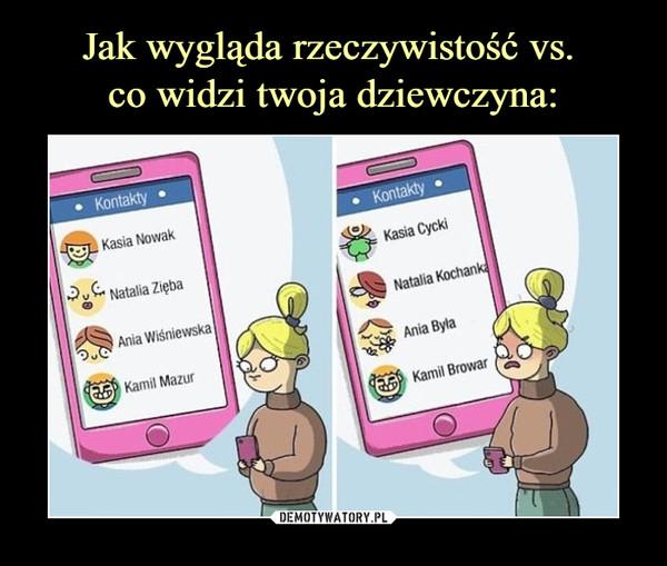 –  Kasia Nowak Kasia CyckiNatalia Zięba Natalia KochankaAnia Wiśniewska Ania ByłaKamil Mazur Kamil Browar