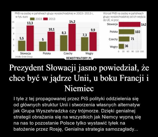 Prezydent Słowacji jasno powiedział, że chce być w jądrze Unii, u boku Francji i Niemiec – I tyle z tej propagowanej przez PiS polityki oddzielenia się od głównych struktur Unii i stworzenia własnych alternatyw jak Grupa Wyszehradzka czy trójmorze. Dzięki genialnej strategii obrażania się na wszystkich jak Niemcy wypną się na nas to pozostanie Polsce tylko wystawić tyłek na batożenie przez Rosję, Genialna strategia samozagłady...