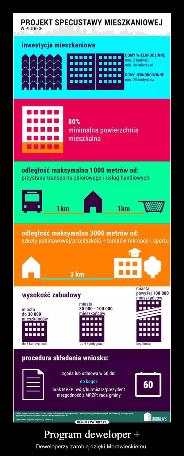 Program deweloper + – Deweloperzy zarobią dzięki Morawieckiemu.