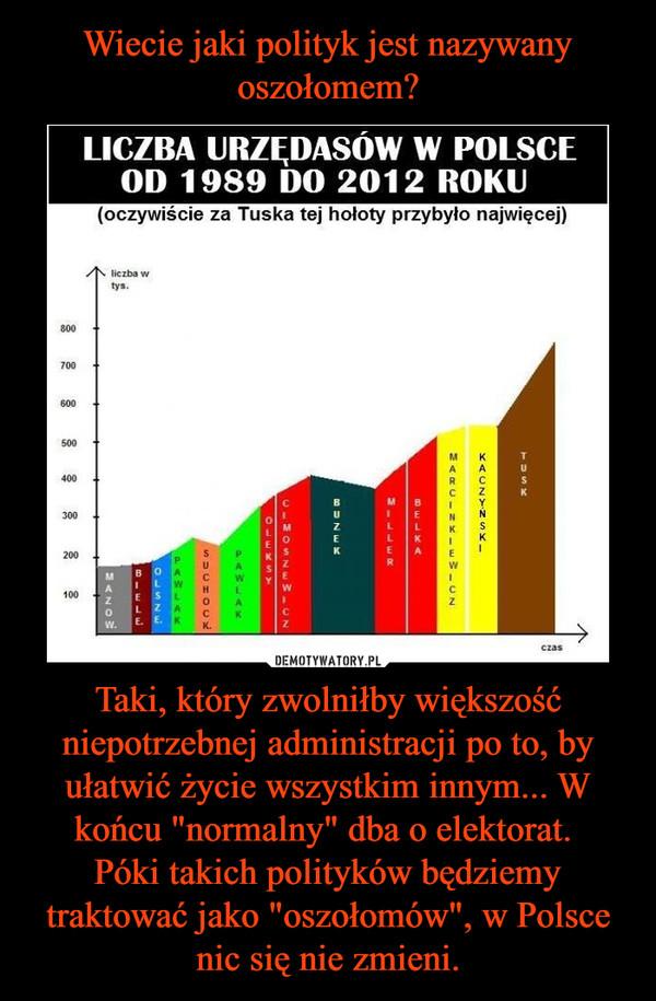 """Taki, który zwolniłby większość niepotrzebnej administracji po to, by ułatwić życie wszystkim innym... W końcu """"normalny"""" dba o elektorat. Póki takich polityków będziemy traktować jako """"oszołomów"""", w Polsce nic się nie zmieni. –"""