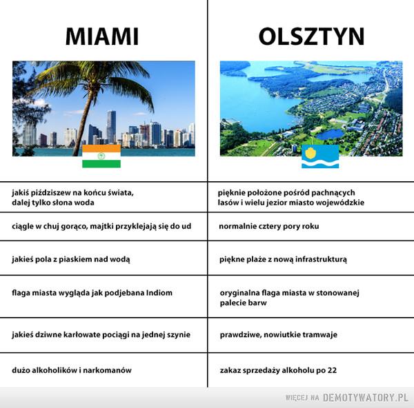 Miami vs. Olszyn: –  MIAMIOLSZTYNjakiś piździszew na końcu świata,dalej tylko słona wodapięknie położone pośród pachnącychlasów i wielu jezior miasto wojewódzkieciągle w chuj gorąco, majtki przyklejają się do udnormalnie cztery pory rokujakieś pola z piaskiem nad wodapiękne plaże z nową infrastrukturąflaga miasta wygląda jak podjebana Indiomoryginalna flaga miasta w stonowanejpalecie barwjakieś dziwne karłowate pociągi na jednej szynieprawdziwe, nowiutkie tramwajedużo alkoholików i narkomanówzakaz sprzedaży alkoholu po 22