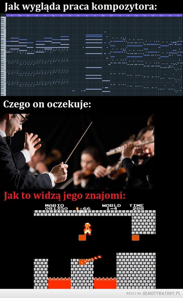 Praca kompozytora –