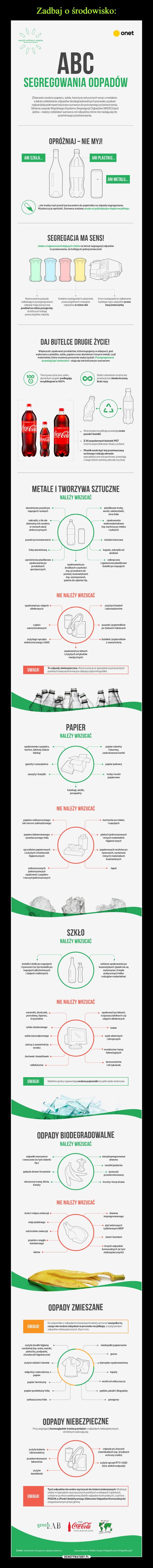 –  SEGREGOWANIA ODPADÓWZbieranie osobno papieru, szklą, tworzyw sztucznych wraz z metalem.a także oddzielanie odpadów biodegradowal rtych pozwala uzyskaćnajbardziej pełnowartościowe surowce do ponownego przetworzeniaGłówna zasada Wspólnego Systemu Segregacji Ocfcadów (WSSO) jestjedna - należy oddzielać surowce od odpadów, które nie nadają się dopowtórnego przetworzenia