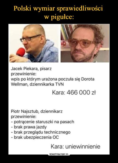 Polski wymiar sprawiedliwości  w pigułce: