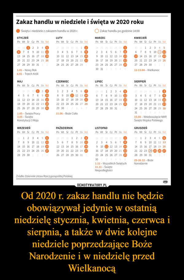Od 2020 r. zakaz handlu nie będzie obowiązywał jedynie w ostatnią niedzielę stycznia, kwietnia, czerwca i sierpnia, a także w dwie kolejne niedziele poprzedzające Boże Narodzenie i w niedzielę przed Wielkanocą –  Zakaz handlu w niedziele i święta w 2020 roku Święta i niedziele z zakazem handlu w 2020 r