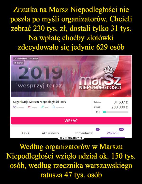 Według organizatorów w Marszu Niepodległości wzięło udział ok. 150 tys. osób, według rzecznika warszawskiego ratusza 47 tys. osób –