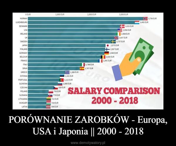 PORÓWNANIE ZAROBKÓW - Europa, USA i Japonia || 2000 - 2018 –