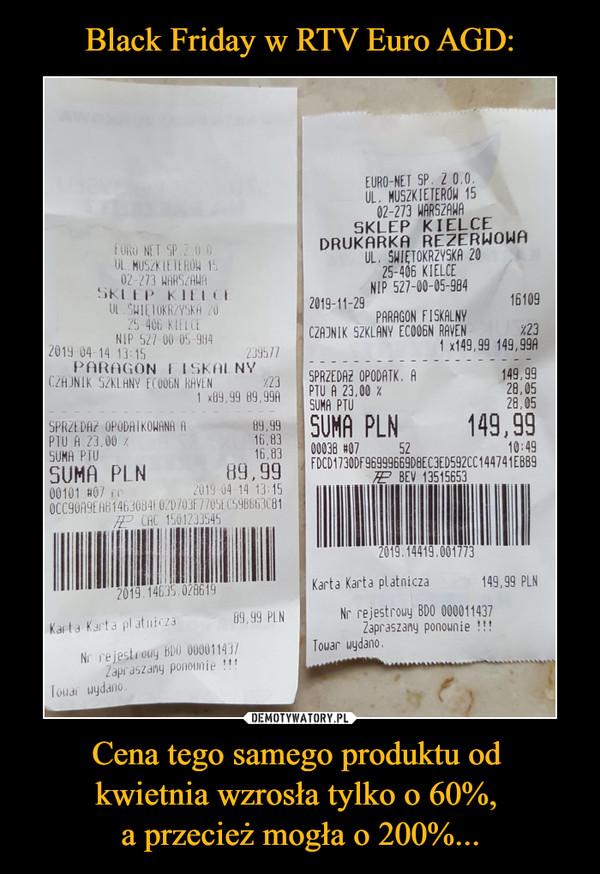 Cena tego samego produktu od kwietnia wzrosła tylko o 60%, a przecież mogła o 200%... –