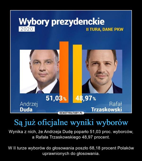 Są już oficjalne wyniki wyborów – Wynika z nich, że Andrzeja Dudę poparło 51,03 proc. wyborców,a Rafała Trzaskowskiego 48,97 procent.W II turze wyborów do głosowania poszło 68,18 procent Polaków uprawnionych do głosowania.