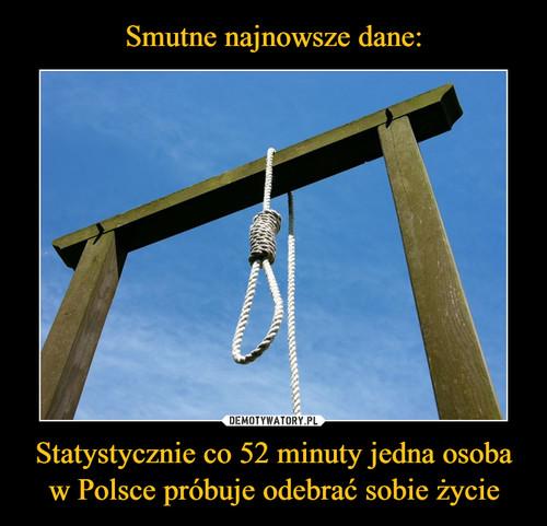 Smutne najnowsze dane: Statystycznie co 52 minuty jedna osoba w Polsce próbuje odebrać sobie życie
