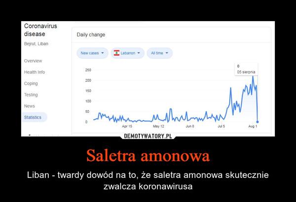 Saletra amonowa – Liban - twardy dowód na to, że saletra amonowa skutecznie zwalcza koronawirusa