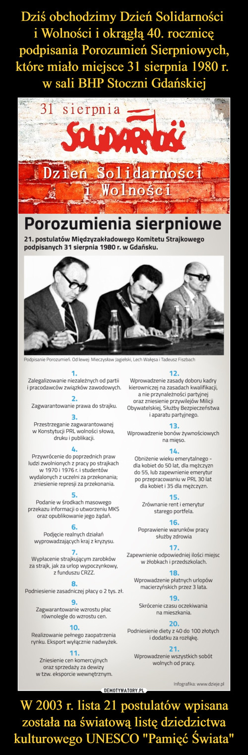 """Dziś obchodzimy Dzień Solidarności  i Wolności i okrągłą 40. rocznicę podpisania Porozumień Sierpniowych, które miało miejsce 31 sierpnia 1980 r.  w sali BHP Stoczni Gdańskiej W 2003 r. lista 21 postulatów wpisana została na światową listę dziedzictwa kulturowego UNESCO """"Pamięć Świata"""""""