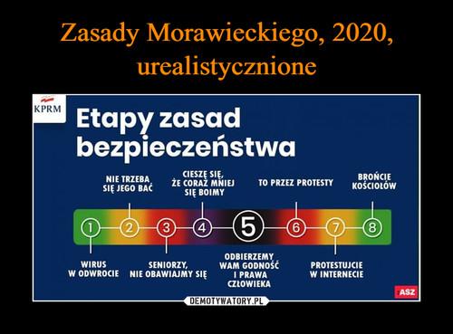 Zasady Morawieckiego, 2020, urealistycznione