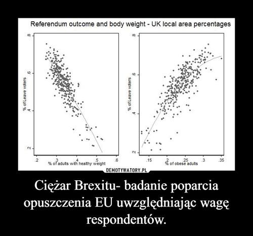 Ciężar Brexitu- badanie poparcia opuszczenia EU uwzględniając wagę respondentów.