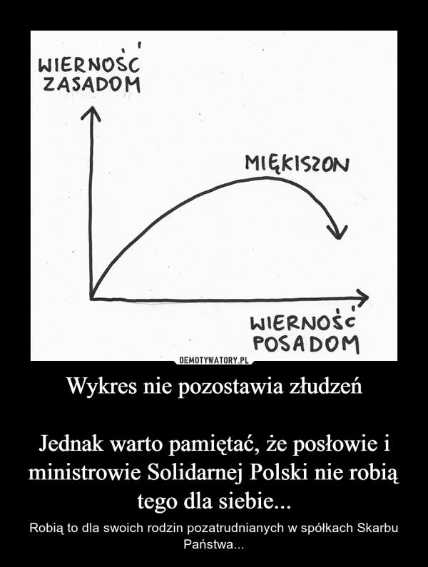 Wykres nie pozostawia złudzeńJednak warto pamiętać, że posłowie i ministrowie Solidarnej Polski nie robią tego dla siebie... – Robią to dla swoich rodzin pozatrudnianych w spółkach Skarbu Państwa...
