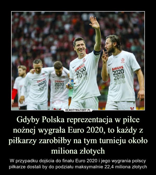 Gdyby Polska reprezentacja w piłce nożnej wygrała Euro 2020, to każdy z piłkarzy zarobiłby na tym turnieju około miliona złotych – W przypadku dojścia do finału Euro 2020 i jego wygrania polscy piłkarze dostali by do podziału maksymalnie 22,4 miliona złotych