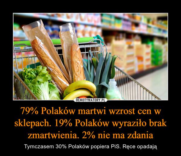 79% Polaków martwi wzrost cen w sklepach. 19% Polaków wyraziło brak zmartwienia. 2% nie ma zdania – Tymczasem 30% Polaków popiera PiS. Ręce opadają