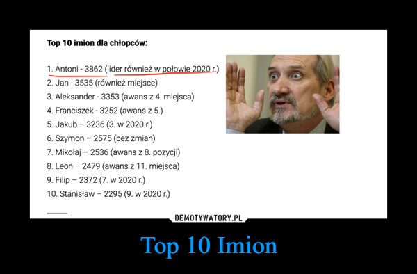 Top 10 Imion –