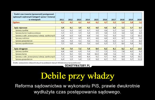 Debile przy władzy – Reforma sądownictwa w wykonaniu PiS, prawie dwukrotnie wydłużyła czas postępowania sądowego.